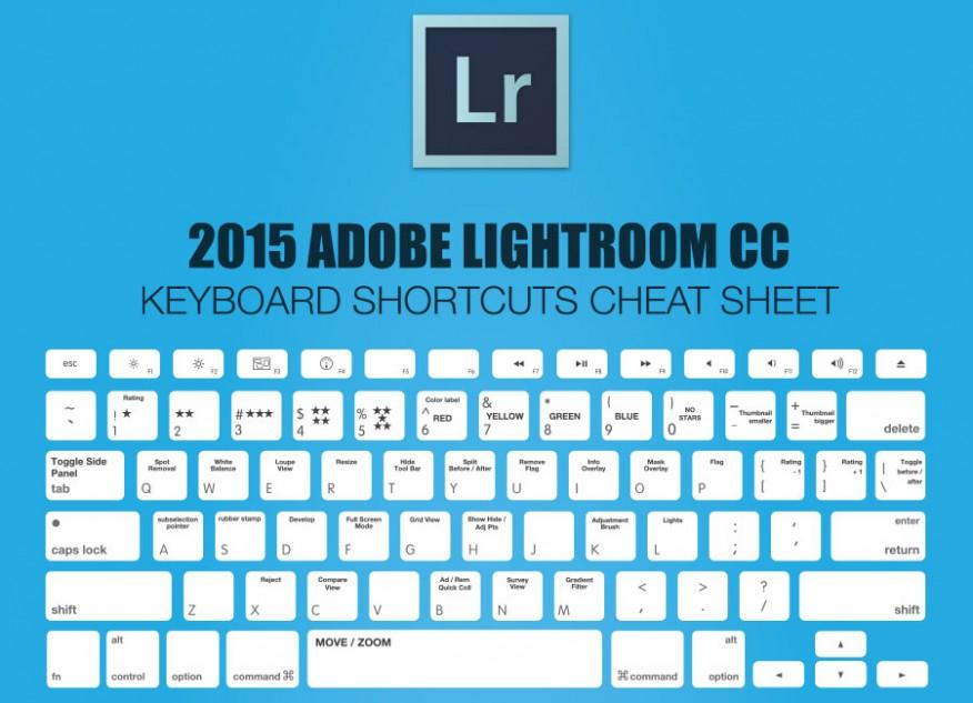 Adobe Lightroom Keyboard Shortcuts Cheat Sheet