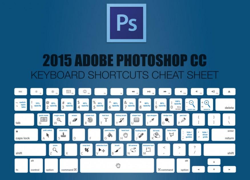 Adobe Photoshop Keyboard Shortcuts Cheat Sheet